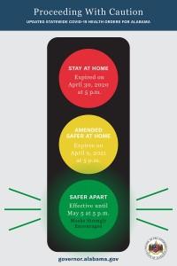 Gki 0040 2020 Health Order Update Apr 9 Safer Apart Stoplight Ne